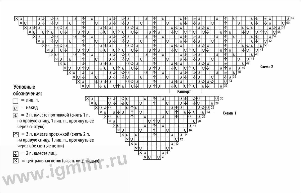 Простая шаль из мохера спицами схема и описание для