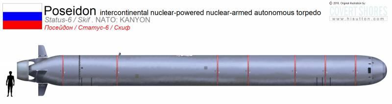 Убить Kanyon: противодействие новой российской межконтинентальной ядерной торпеде