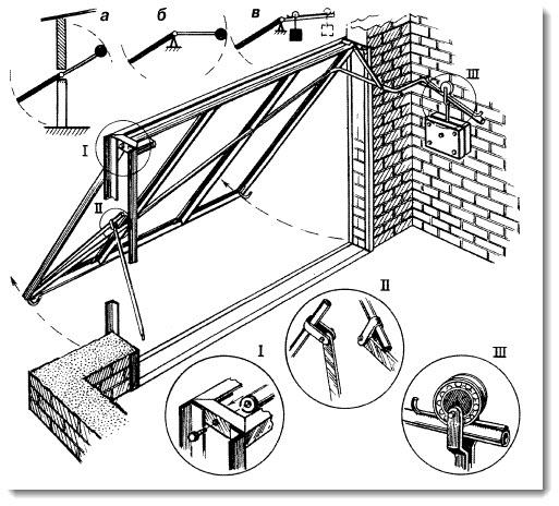 Как сделать подъёмно-поворотные ворота своими руками
