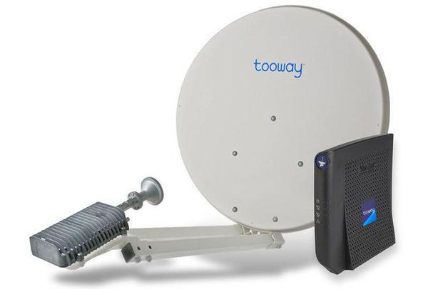Комплект оборудования для подключения двустороннего спутникового интернета. Фото с сайта sistemiintegrati.w.alchimedia.it