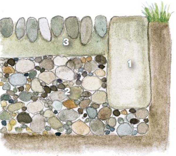 Для того чтобы мозаика сохранилась на долгие годы, важно позаботиться о надежной основе.