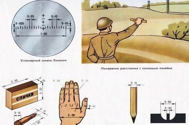 Определение расстояния по звуку и глазомером
