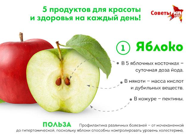 можно ли есть яблочные семечки также порассуждаем