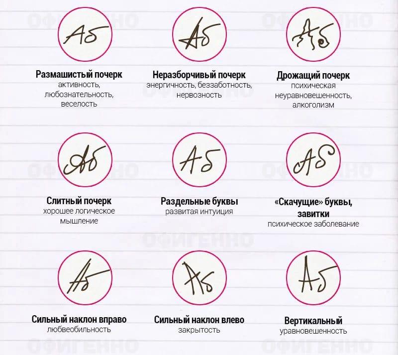 зависимость сексуальных отклонений от характера-йс1