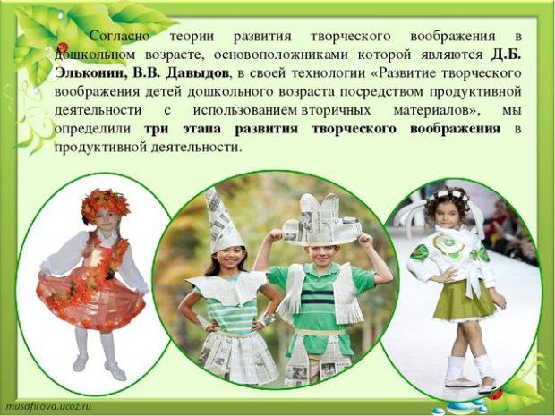 Театр для развития воображения у детей