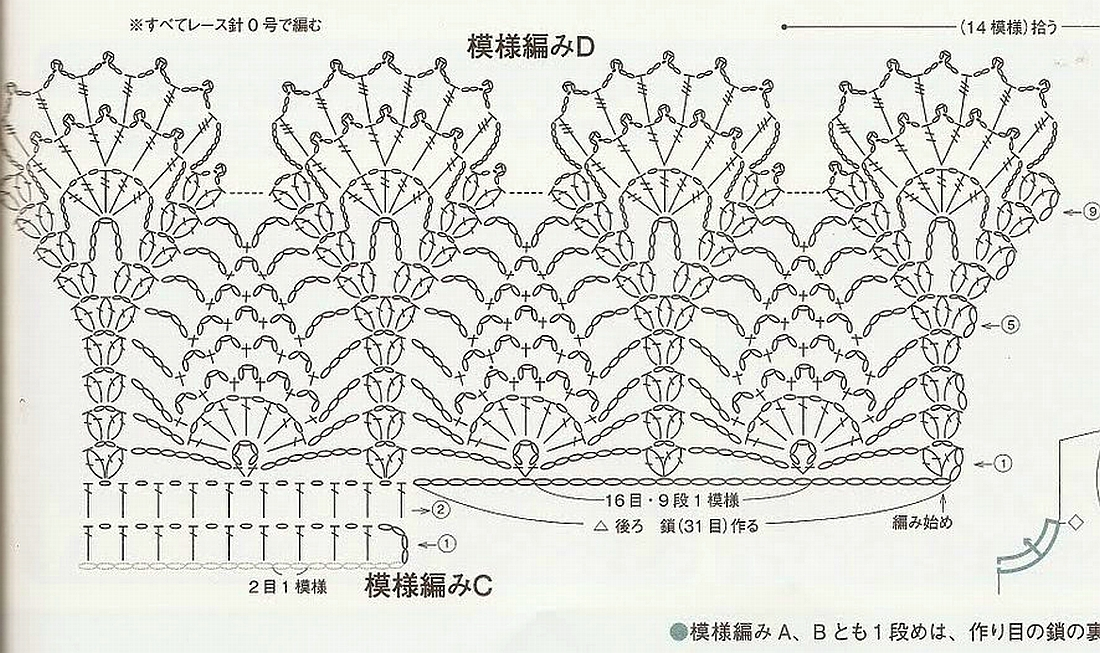 Обвязка кружевной каймой юбки из ткани. КАЙМА крючком. Схема