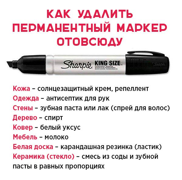 Как вывести следы от маркера с любых поверхностей: всё проще, чем ты думаешь