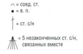 3д usl-ob