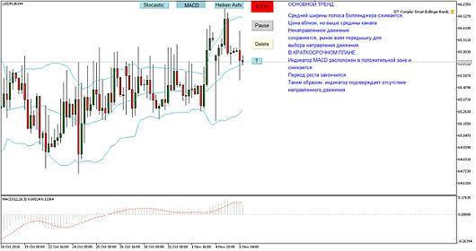 Рубль малоактивен после продолжительных выходных