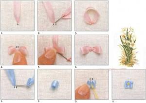 учимся вышивать лентами из шелка