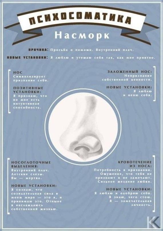 Психосоматика: проблемы со здоровьем