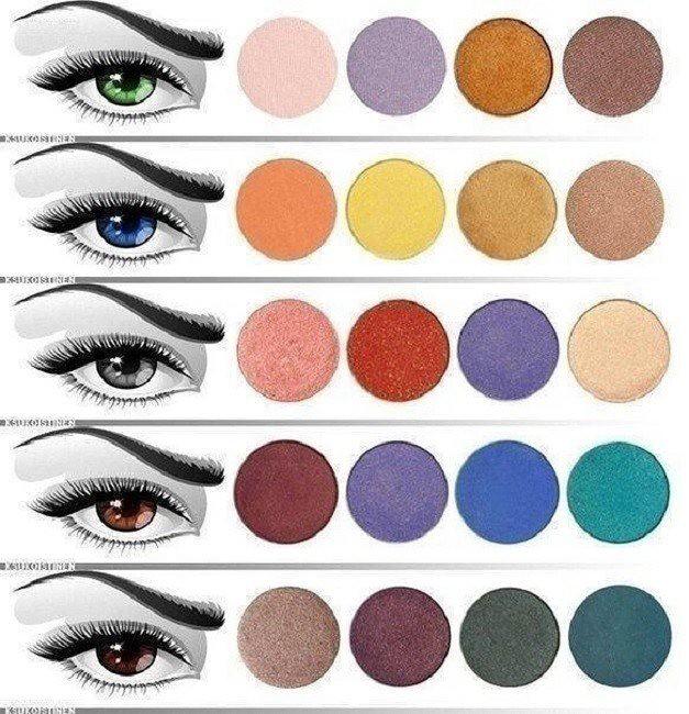 Выбираем тени под цвет глаз