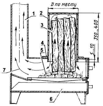 Печь на дровах своими руками чертежи