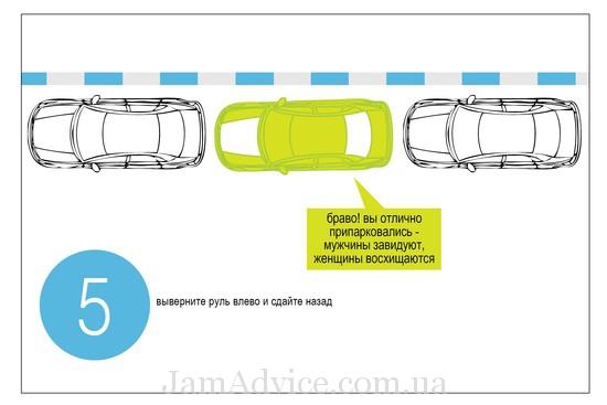 Как правильно парковаться задним ходом. Рис 5