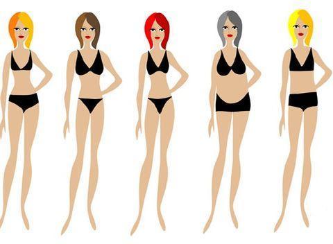 Как выбрать одежду, которая идеально будет Вам подходить, учитывая особенности Вашей фигуры