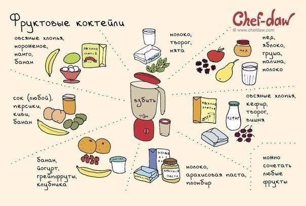 Полезные советы и идеи, которые пригодятся на кухне