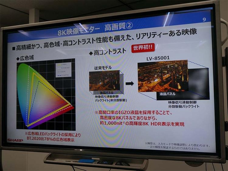 Первый в мире 8K-телевизор будет стоить $133 тысячи