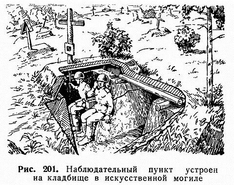 МЕТОДИКА ТРЕНИРОВКИ ОБОСТРЕНИЯ СЛУХА