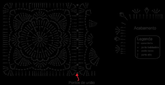 Схемы вязания крючком пледов из квадратов 33