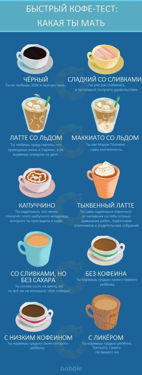 momcoffeetest