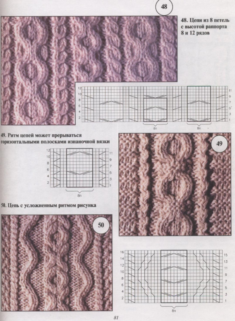 Схема узора цепи спицами