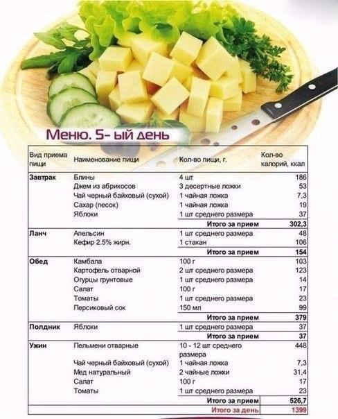 программа питания для похудения для мужчин