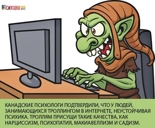 троллинг в интернете изображение