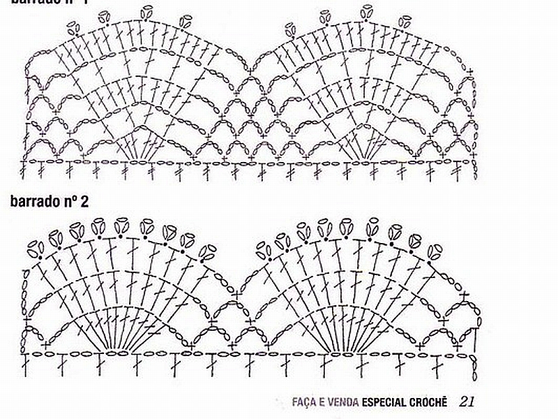 Обвязка юбок крючком схемы