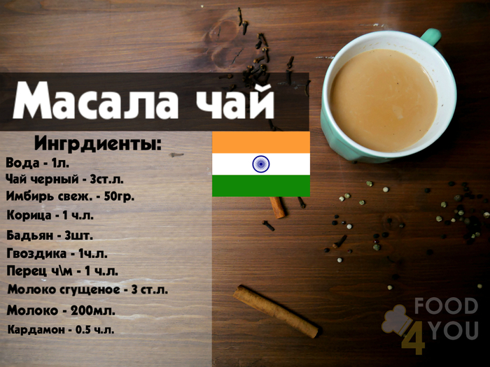 Чай масала Еда, Рецепт, Моё, Видео, Youtube, Кулинария, Чай, Длиннопост