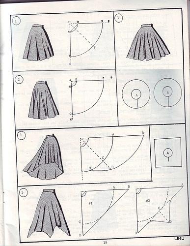 Выкройка испанской юбки