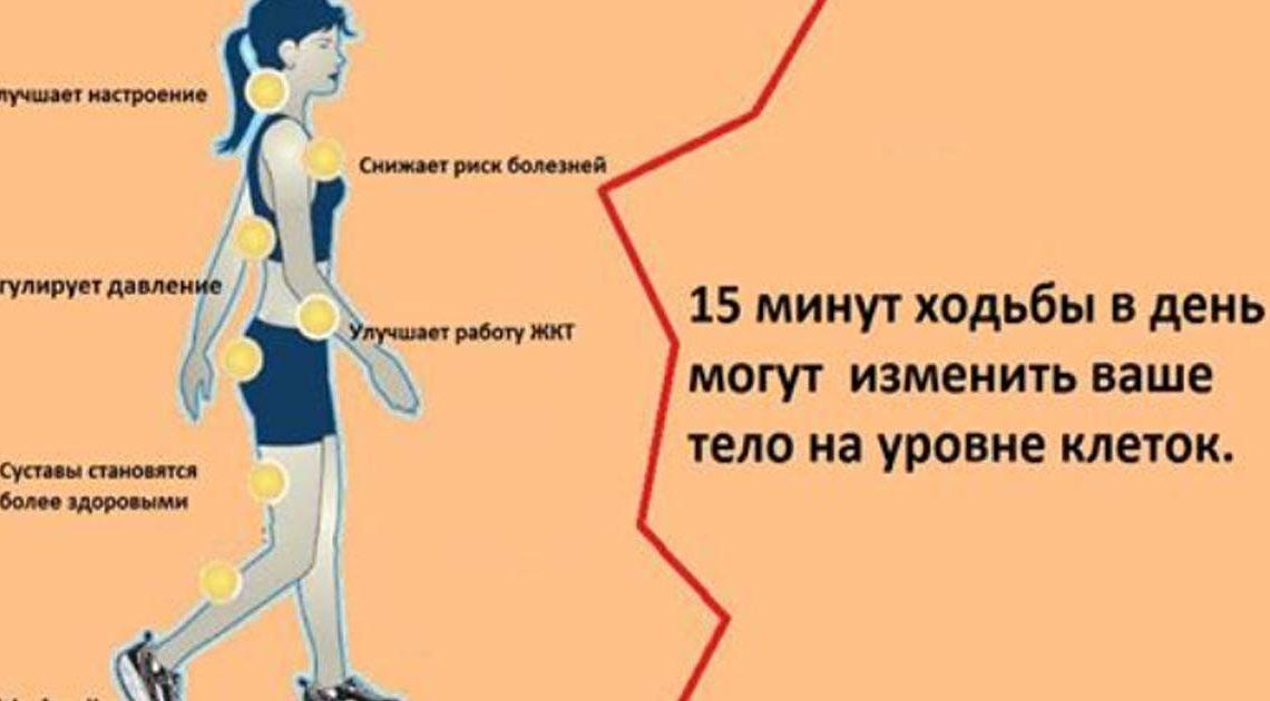 О пользе 15-минутной ходьбы пешком каждый день
