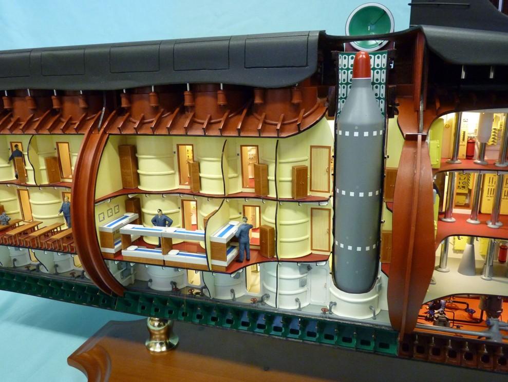 системы управления подводной лодки