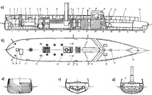 принцип паровой лодки