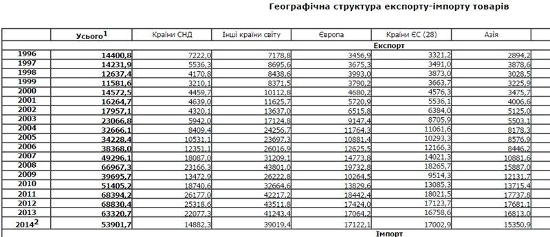 Украина в зазеркалье.