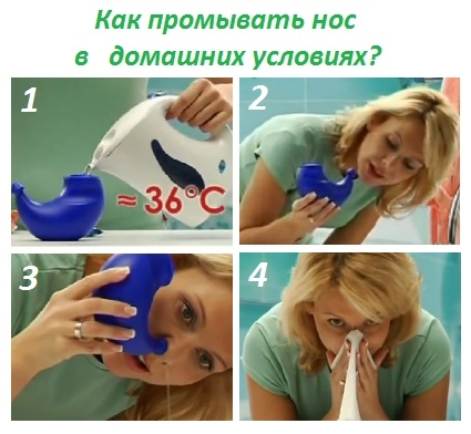 Как сделать раствор для промывания носа солью