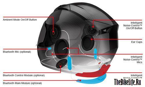 b2ap3_thumbnail_Sena-Smart-Helmet_diagram.jpg