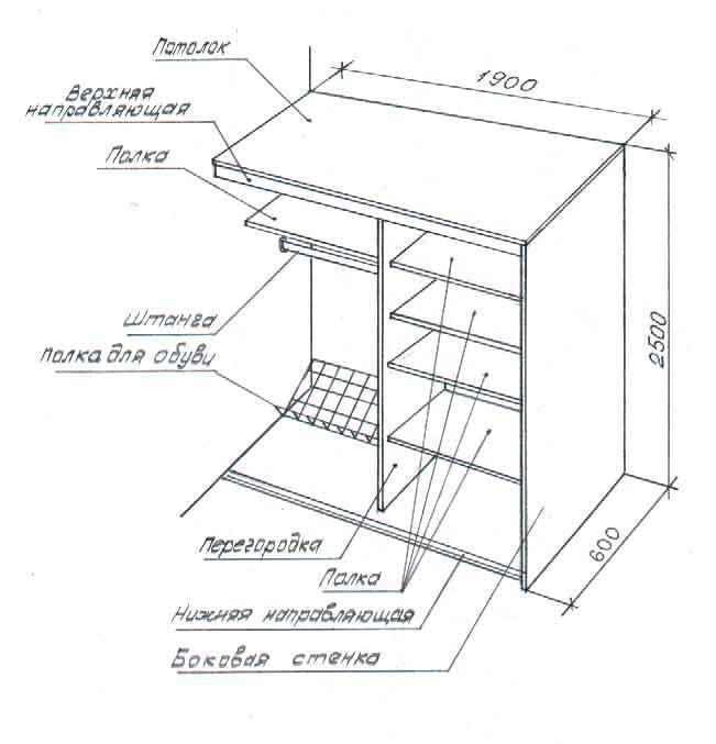 Шкаф купе глубиной 35 см  выкройки для начинающих