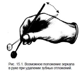 Врачи-художники из СНГ (Часть 3)