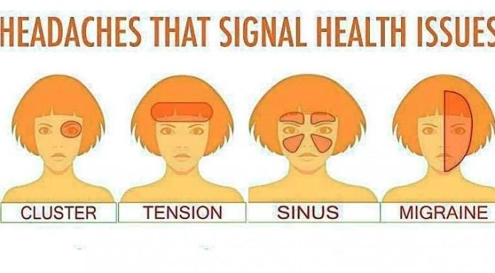 Головная боль может рассказать о том, что не так с вашим здоровьем!