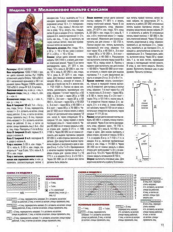 Вязание кардиганов спицами для полных модели и схемы