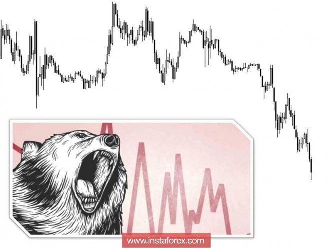 Торговые рекомендации по валютной паре GBPUSD - перспективы дальнейшего движения