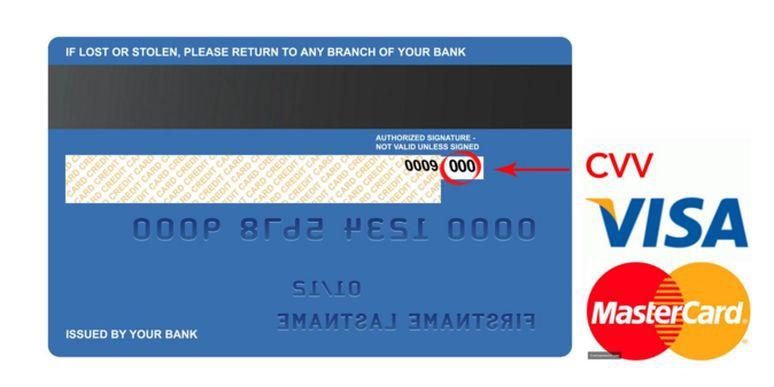 CVV-код карточка, кассир