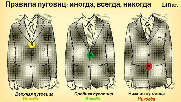Эти 12 простых секретов стил…