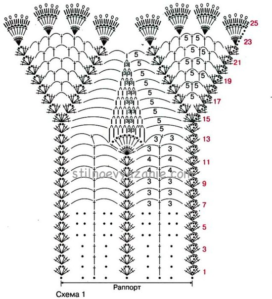 Схема Детской Юбки