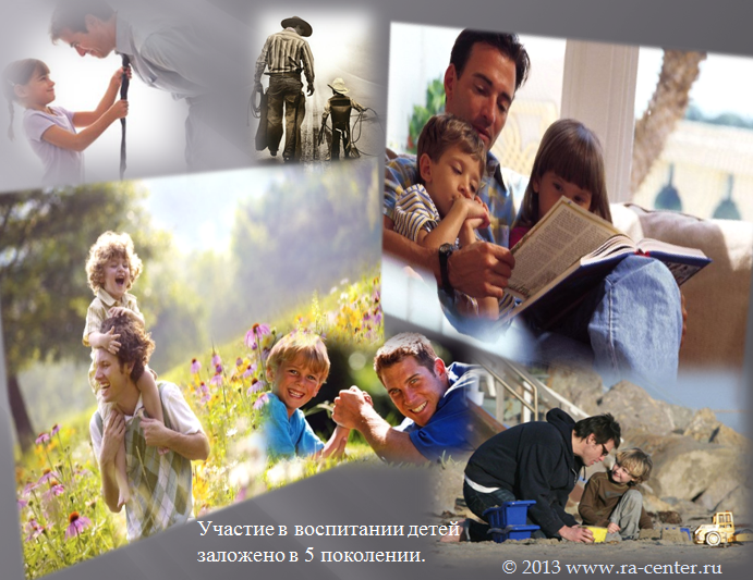 Стремление к отцовству, участие в воспитании воспитании детей – заложено 5 поколением.