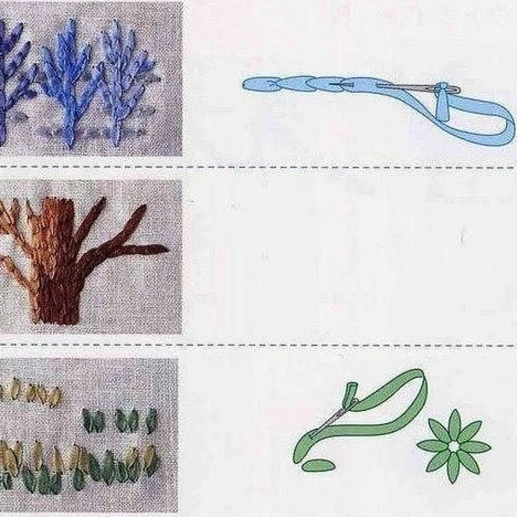 Виды стежков для вышивки лентами