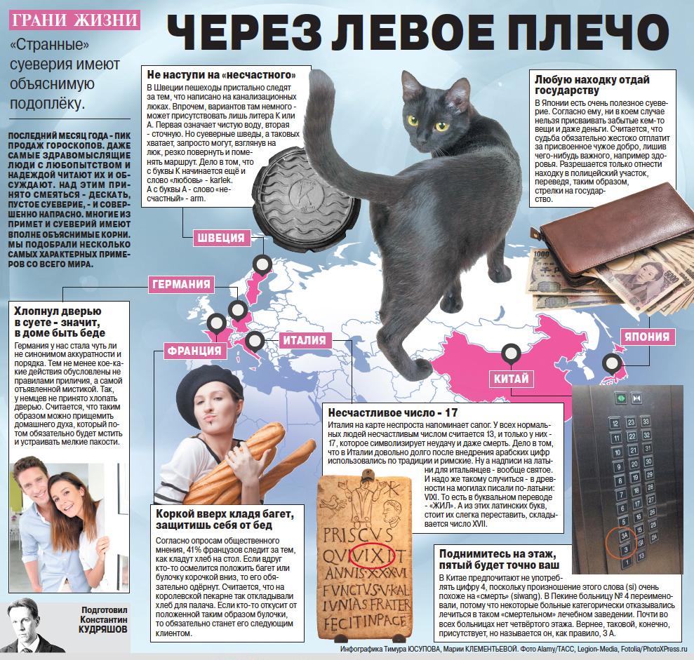 Суеверия и приметы народов разных стран Евразии