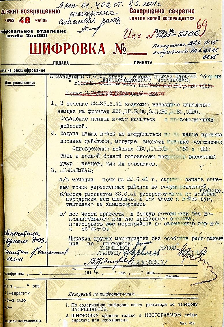 Мифы и факты о 22 июня 1941 года.