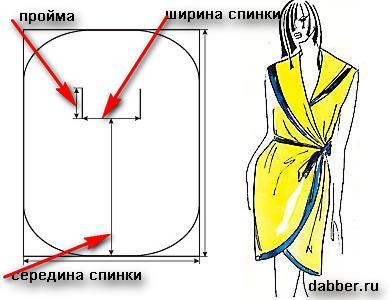 Модель халата. Выкройка
