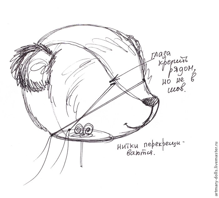 Создание интерьерного мишки Шани